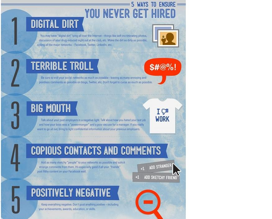 Social networks in recruiting, why do you not get a job, social networks infographic