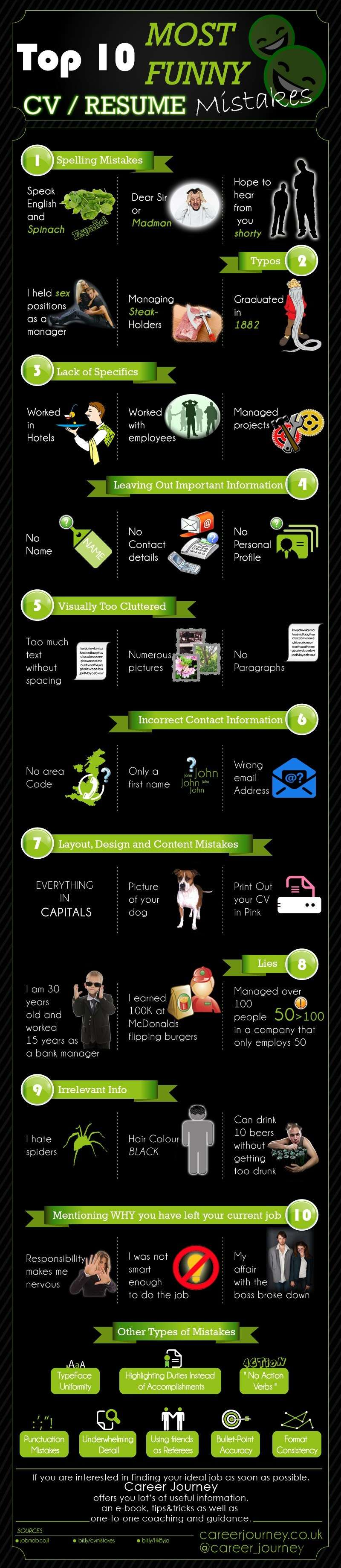 infographic top 10 funny resume mistakes