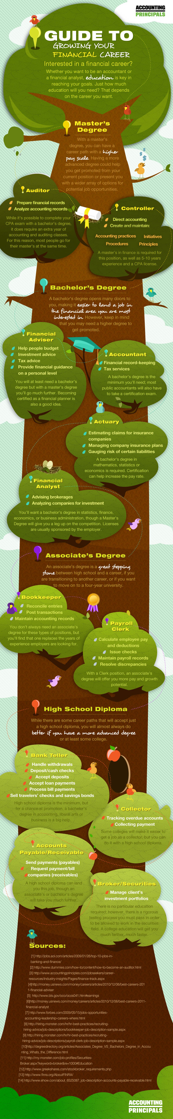 growing-your-financial-career (1)