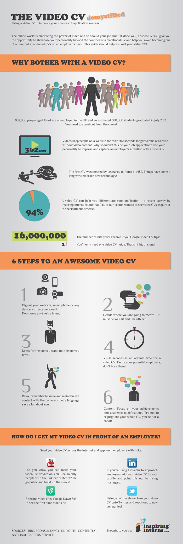 ultimate guide to video cv