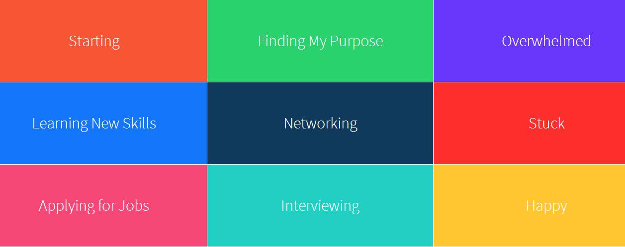50 ways to find a job