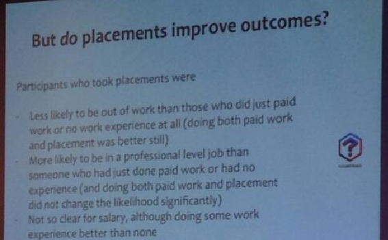 do placements improve graduate outcomes