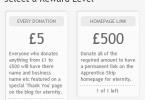 gofundme apprentice hub donation