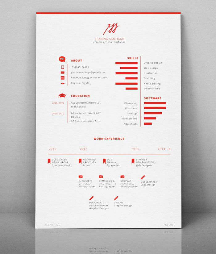 minimalist design resume
