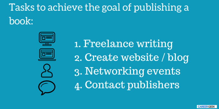 freelance writing to book publishing