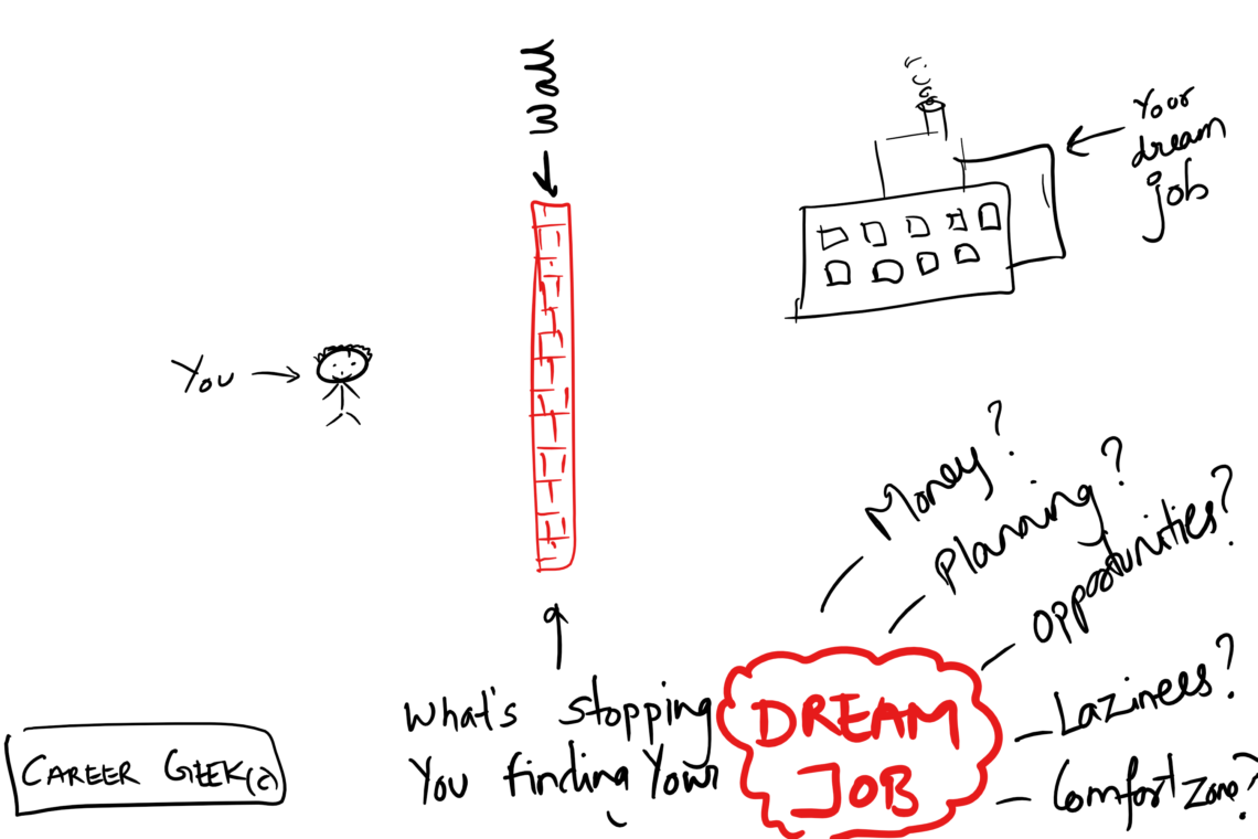 dream job feature image