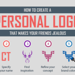 How a personal brand logo can create career success?