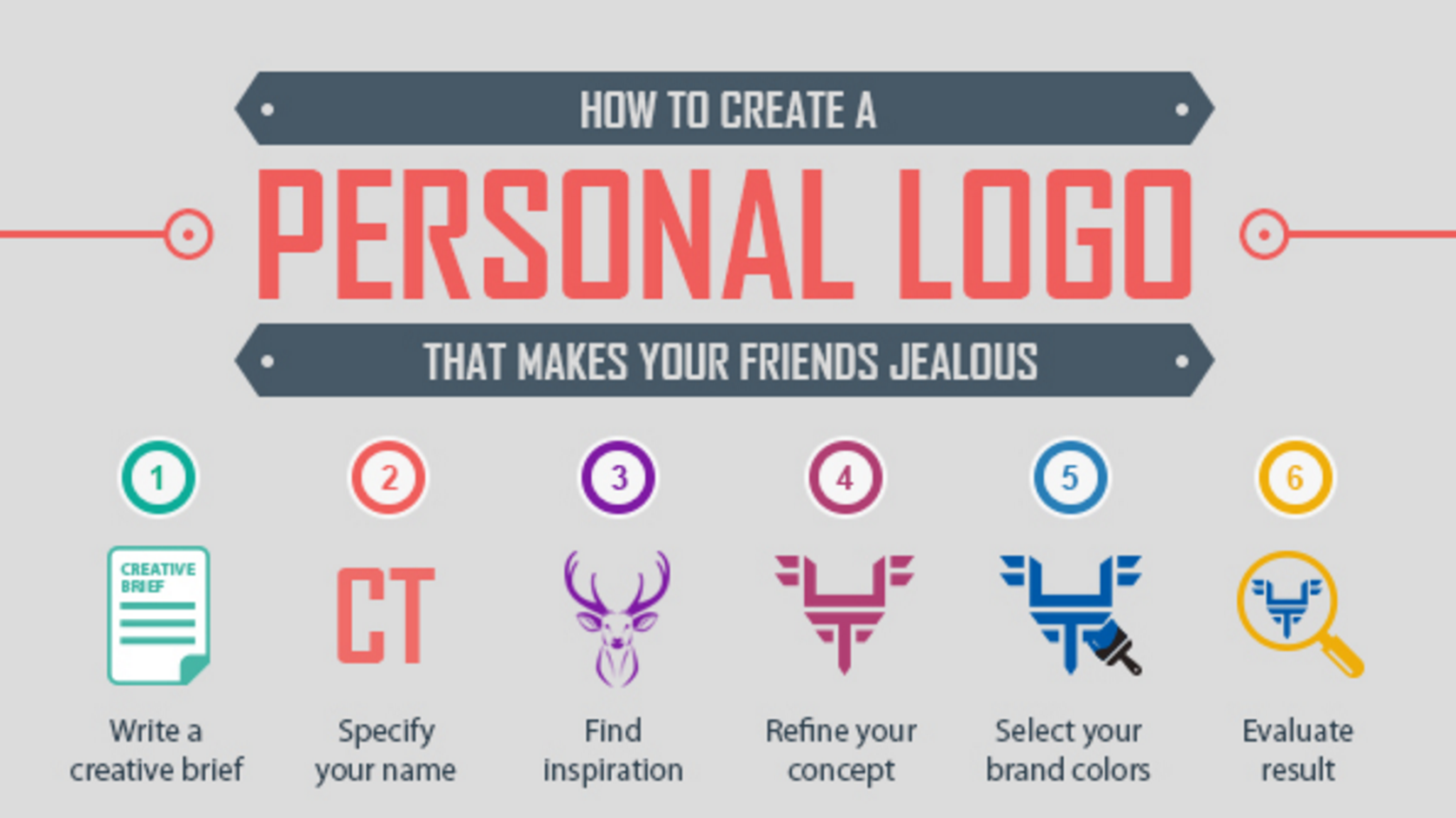 how a personal brand logo can create career success