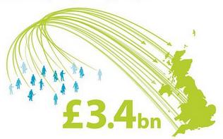 apprenticeships value to UK