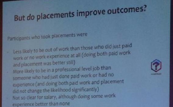 do placements improve graduate outcomes
