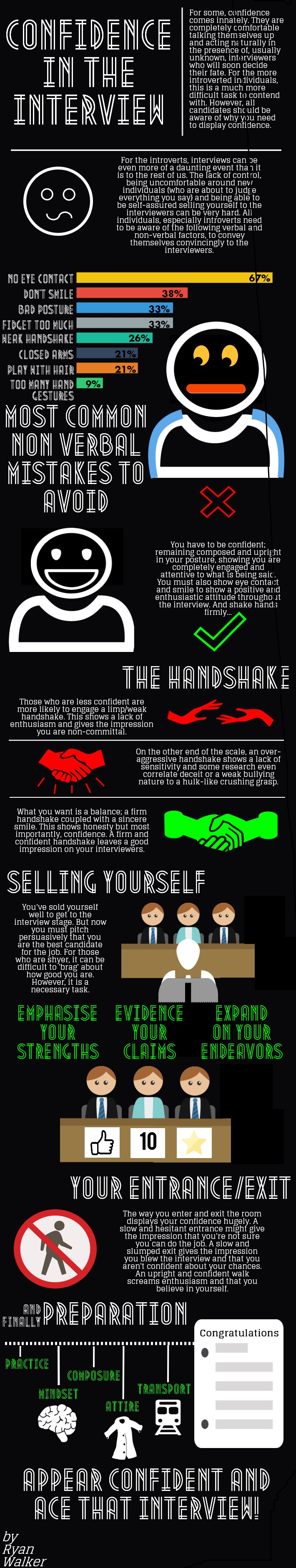 how to be confident in interview infographic