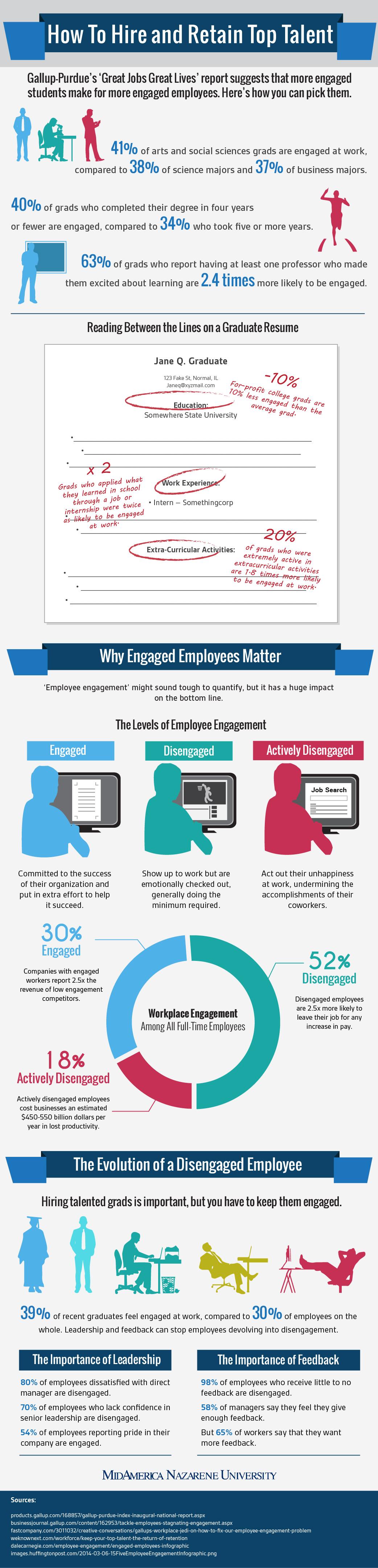 MNU_Employee Engagement_-01