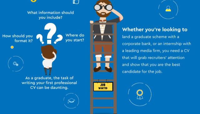 6 cv writing tips for graduates in job search