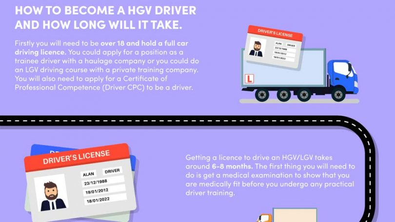the hgv driver shortage  u0026 the effect of brexit  infographic
